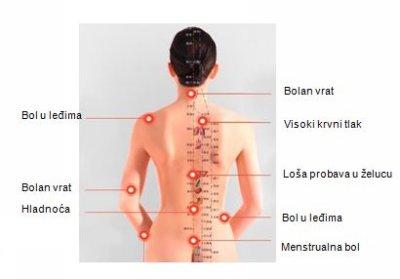 terapija 5 elemenata